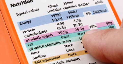 Nutrition labels made easy